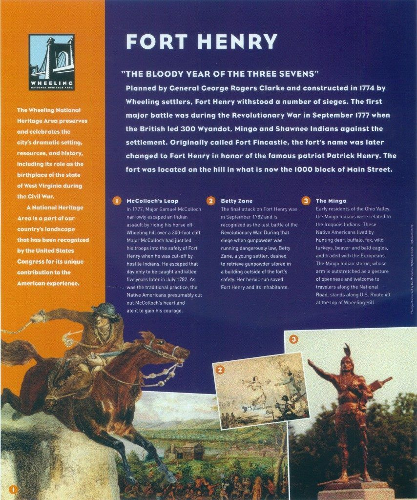 Fort-Henry-1-854x1024